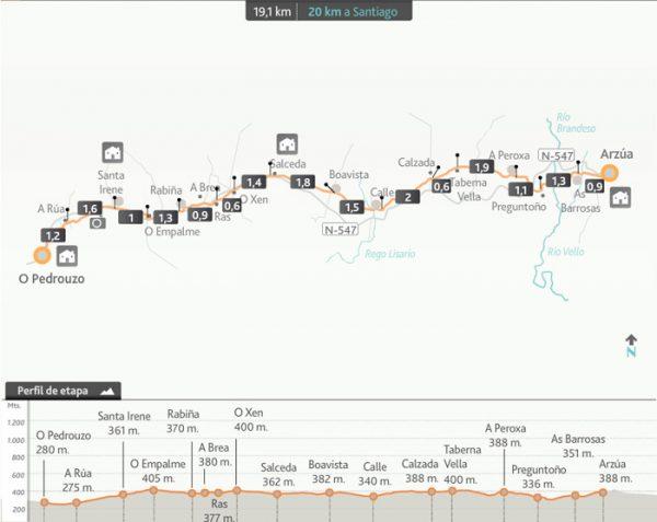 etapa-4-camino-frances mtraining